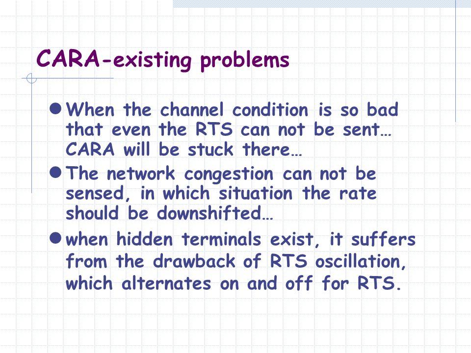 CARA-existing problems