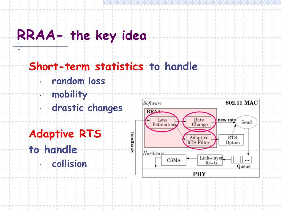 RRAA- the key idea Short-term statistics to handle Adaptive RTS
