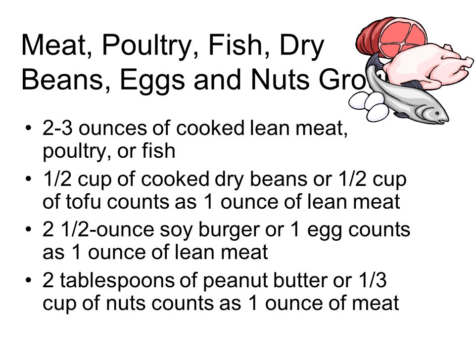 Meat, Poultry, Fish, Dry Beans, Eggs and Nuts Group