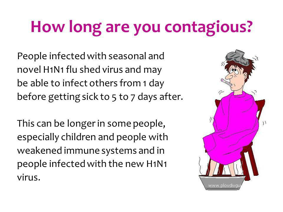 How long are you contagious