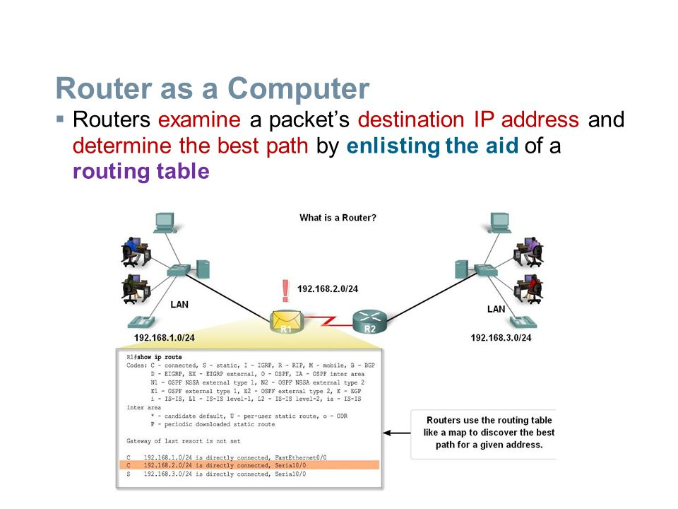 How to configure router routing table choice image wiring table introduction to routing and packet forwarding ppt download 5 router as a computer routers keyboard keysfo keyboard keysfo Gallery