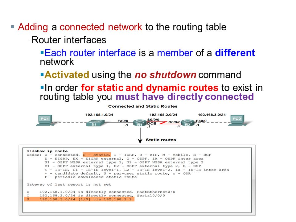 How to configure router routing table choice image wiring table introduction to routing and packet forwarding ppt download adding a connected network to the routing table keyboard keysfo Gallery