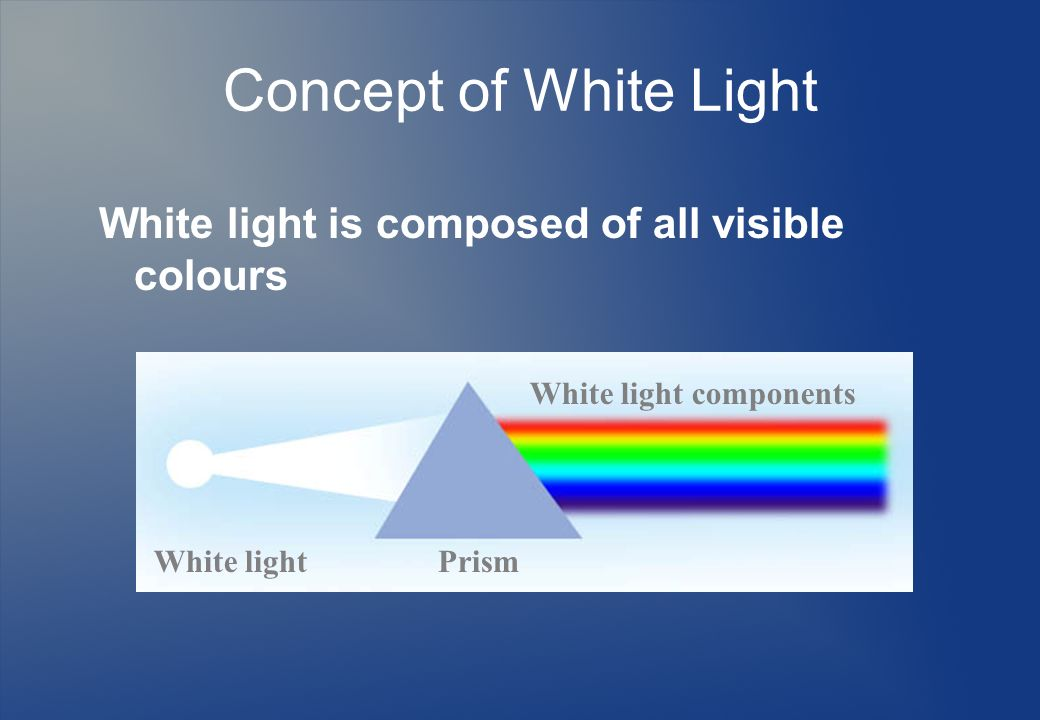 White light components