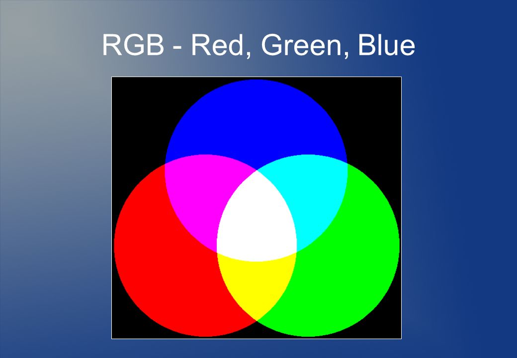 RGB - Red, Green, Blue Digitisation Of Heritage Materials