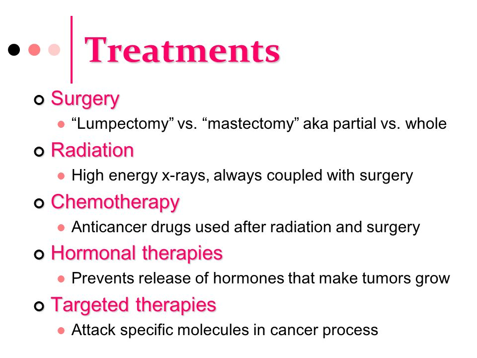 Treatments Surgery Radiation Chemotherapy Hormonal therapies