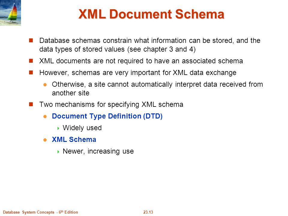 Anatomy Of Xml Document
