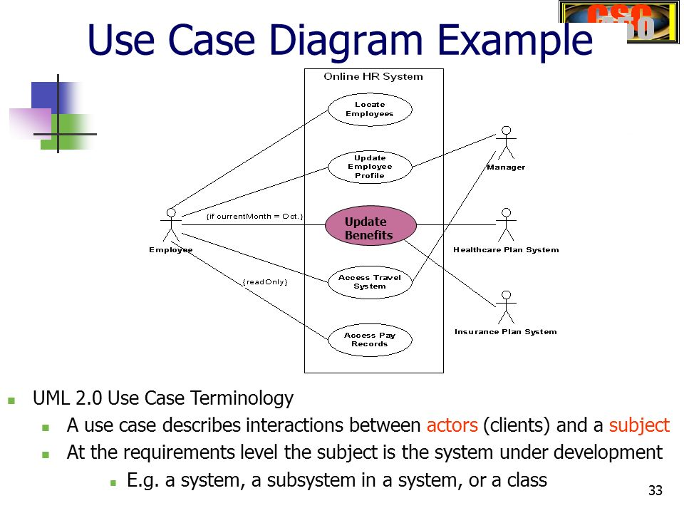 Csc450 software engineering ppt download use case diagram example ccuart Choice Image
