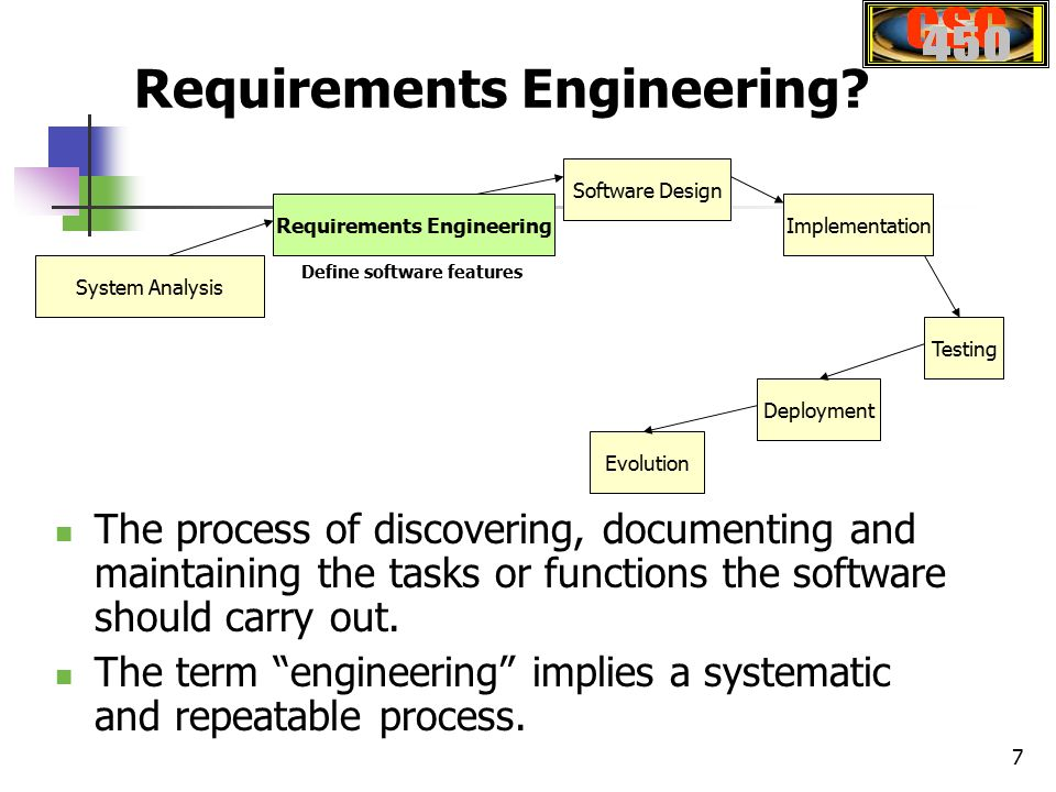 software engineering and define software requirement 2 seg3101 (fall 2010) basics – the re process requirements within the software development process.