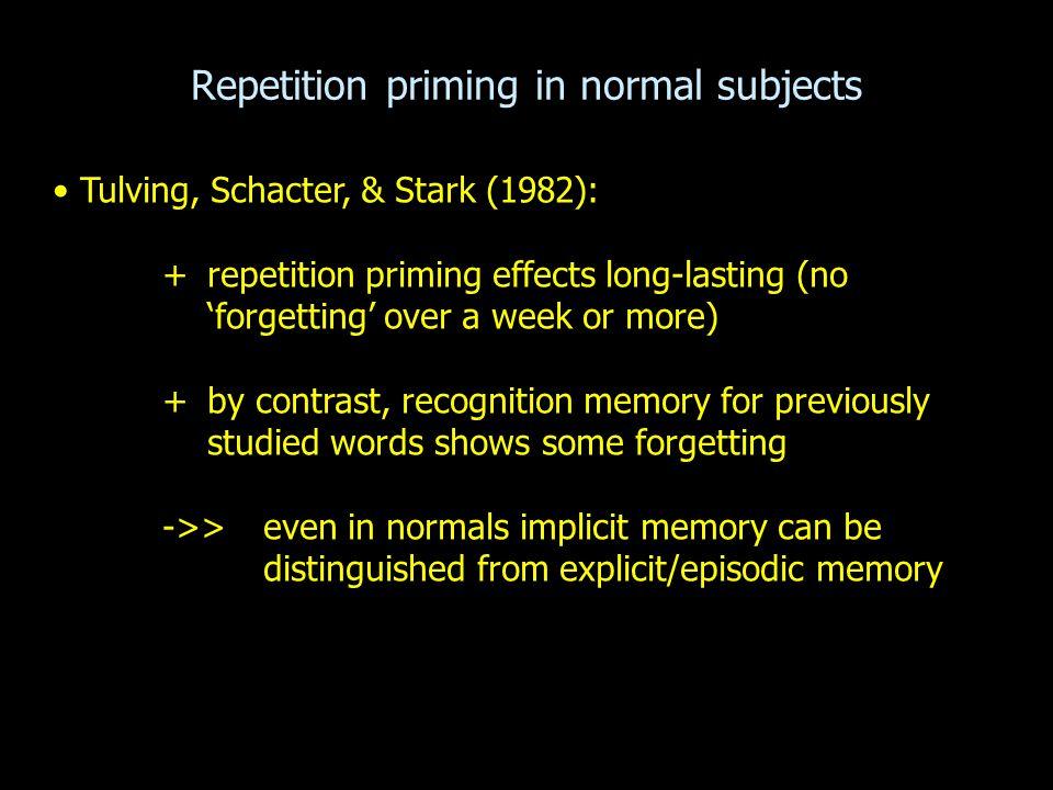 Mandler memory study pills