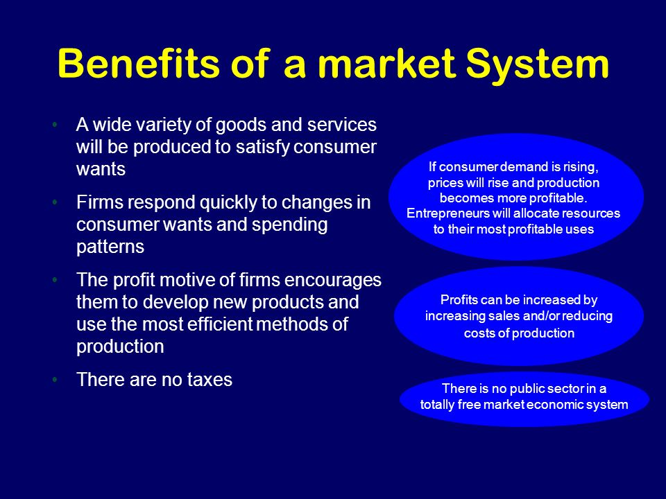 the free market system Now might be a good time to consider some reasons to be thankful for free markets the average supermarket, for example, contains 50,000 different items for sale and has an inventory control system and supply chain so responsive to consumer demand that on any given day 998 percent or more of.