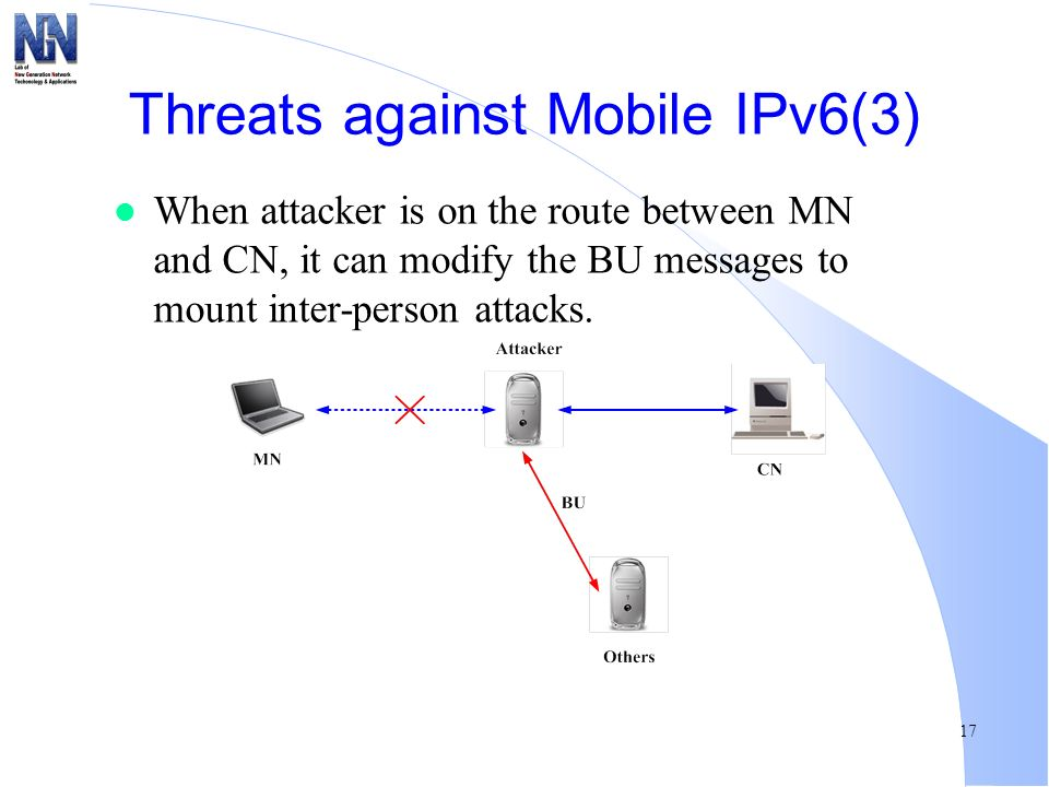 Threats against Mobile IPv6(3)