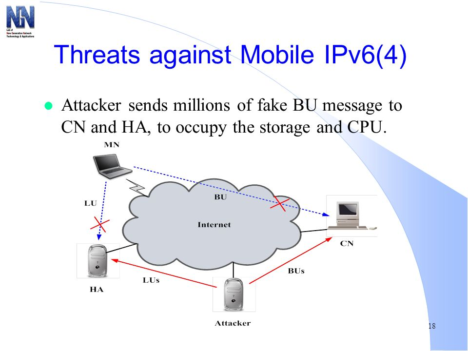 Threats against Mobile IPv6(4)