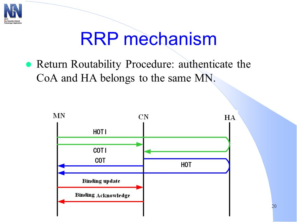 RRP mechanism Return Routability Procedure: authenticate the CoA and HA belongs to the same MN.