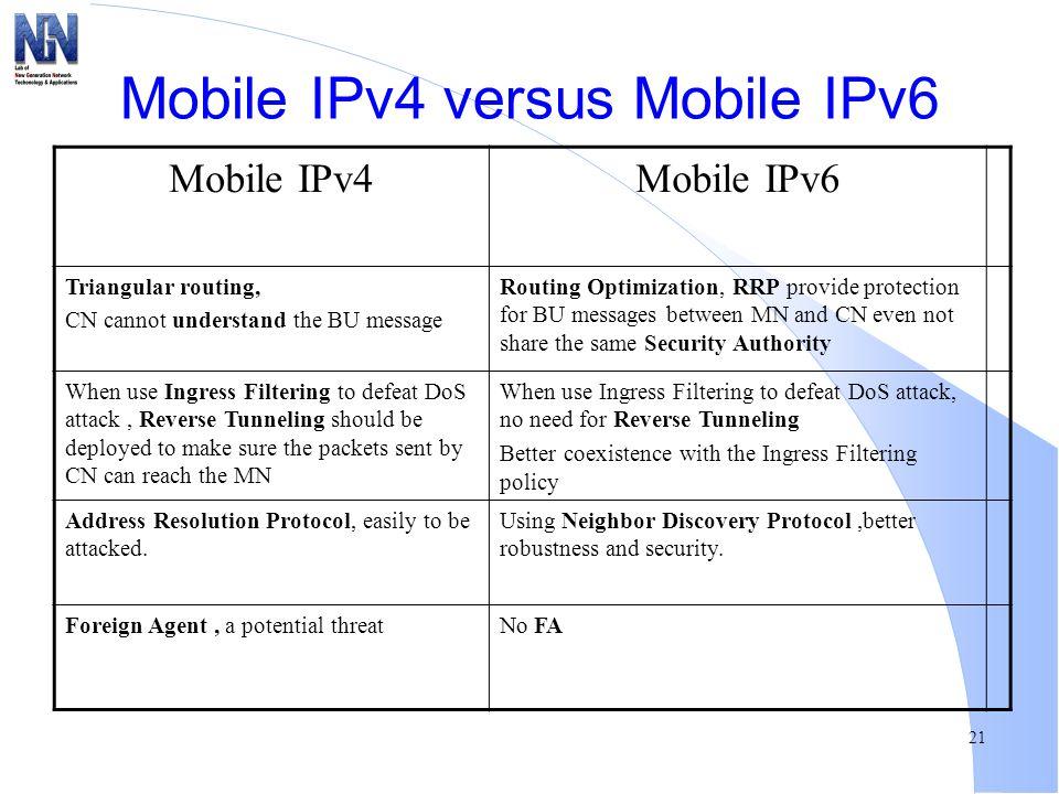 Mobile IPv4 versus Mobile IPv6