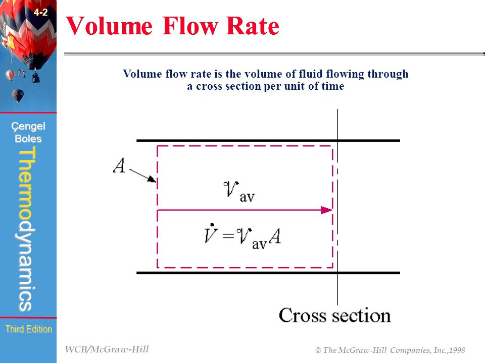 Chapter the first law of thermodynamics control volumes