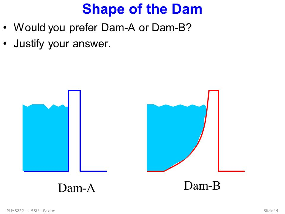 Shape of the Dam Dam-B Dam-A Would you prefer Dam-A or Dam-B