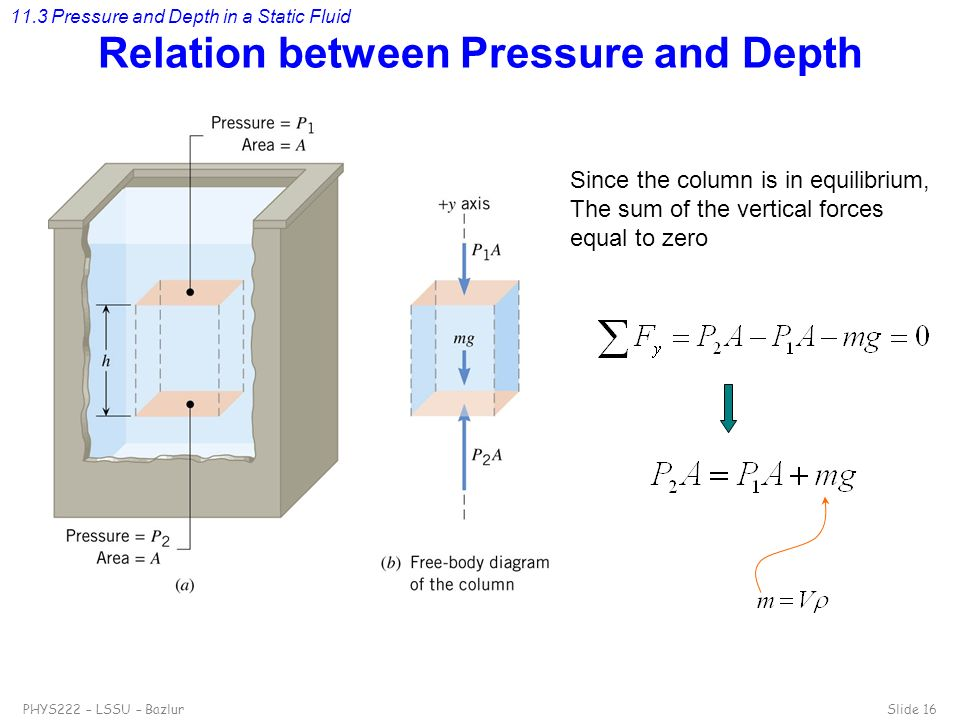 11.3 Pressure and Depth in a Static Fluid