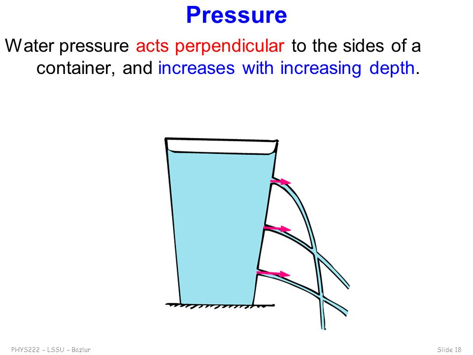 Pressure Water pressure acts perpendicular to the sides of a container, and increases with increasing depth.