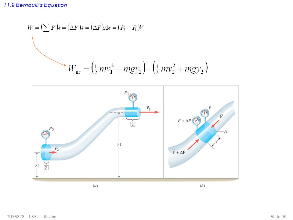 11.9 Bernoulli's Equation