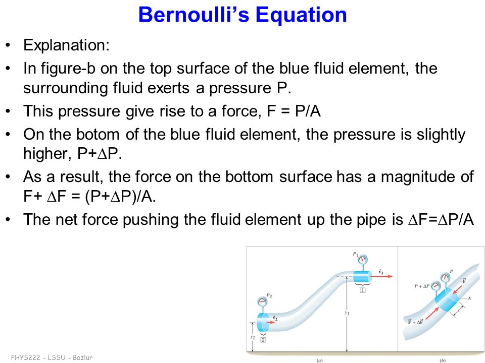 Bernoulli's Equation Explanation: