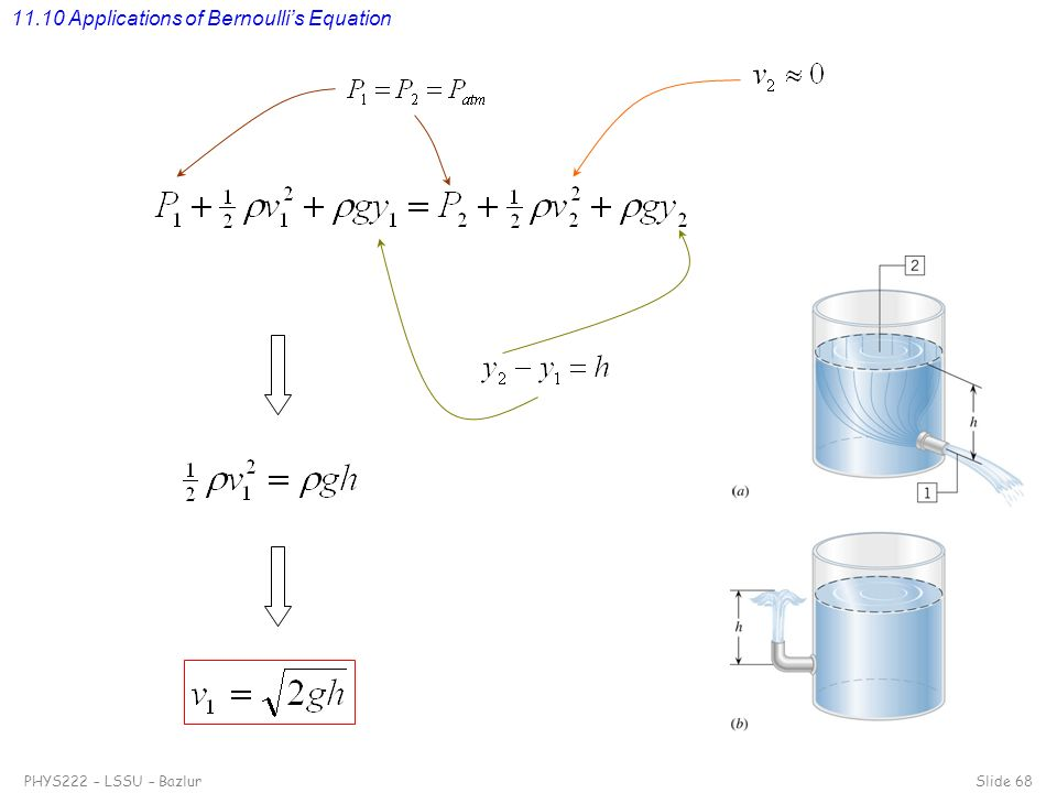 11.10 Applications of Bernoulli's Equation