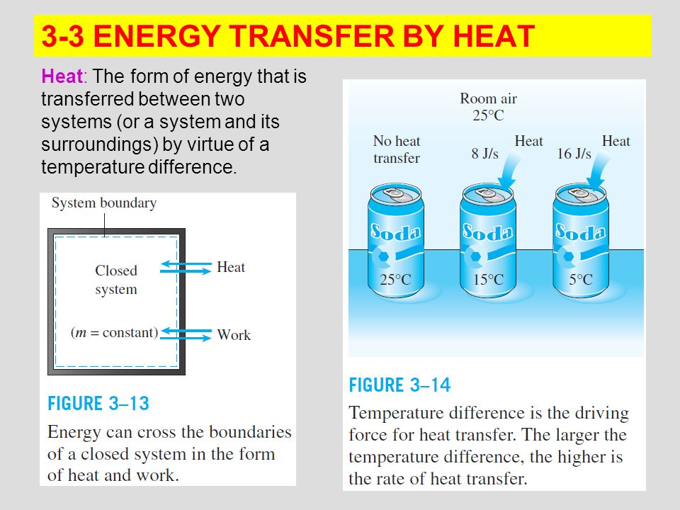 energy transfer in living systems Ecology/energy in ecosystems from  energy driven process with respect to living systems is that of  to the subject of energy transfer in the form of.