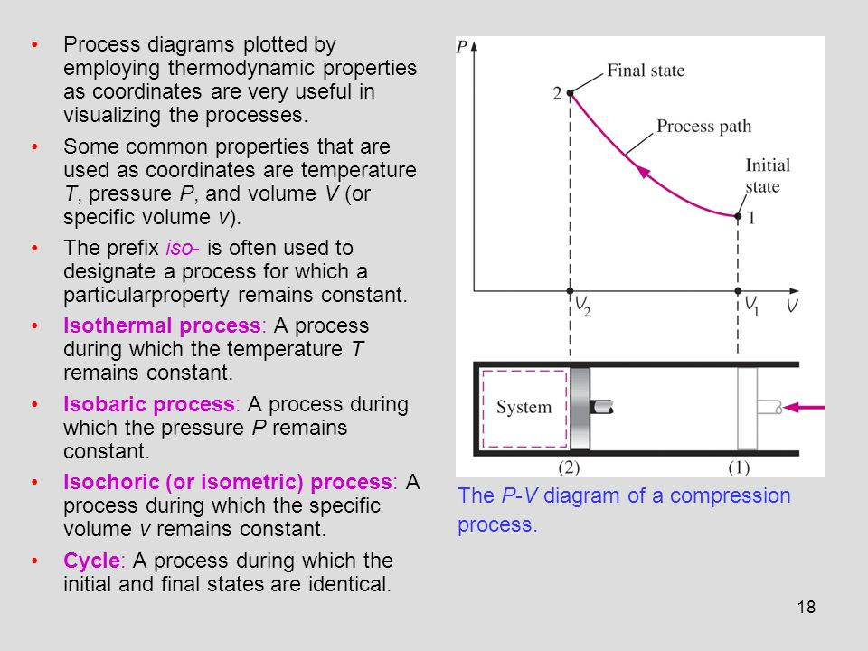 thermodynamic steady flow process Chapter 4 lecture notes for thermodynamics: 3rd ed by cengel and boles 1 chapter 4 - some steady-flow engineering devices below are some engineering devices that operate essentially as steady-state process: steady-state, steady-flow, no work, no heat transfer, neglect kinetic and.