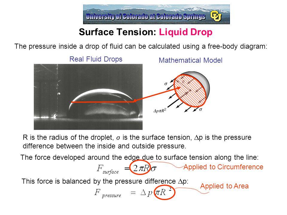 diagram of liquid drop model mae 3130: fluid mechanics lecture 1: introduction spring ...