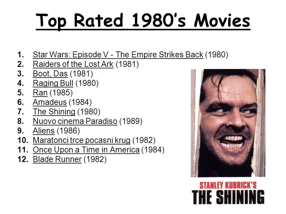 Top Rated 1980's Movies 1. Star Wars: Episode V - The Empire Strikes Back (1980) 2. Raiders of the Lost Ark (1981)