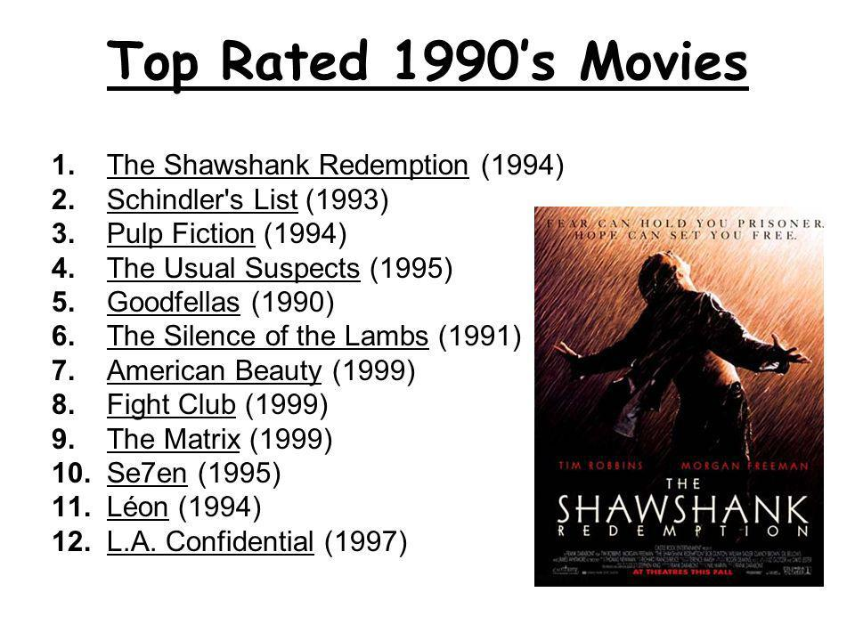 Top Rated 1990's Movies 1. The Shawshank Redemption (1994)