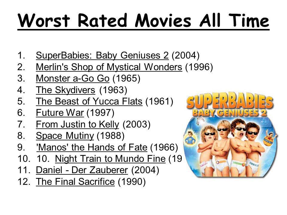 Worst Rated Movies All Time
