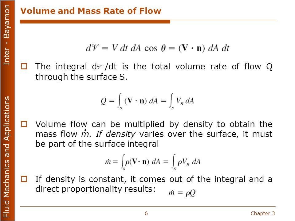 Fluid mechanics and applications mecn ppt video online
