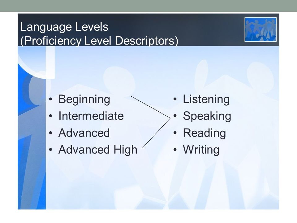 Lcisd Accelerated Language Programs Ppt Download