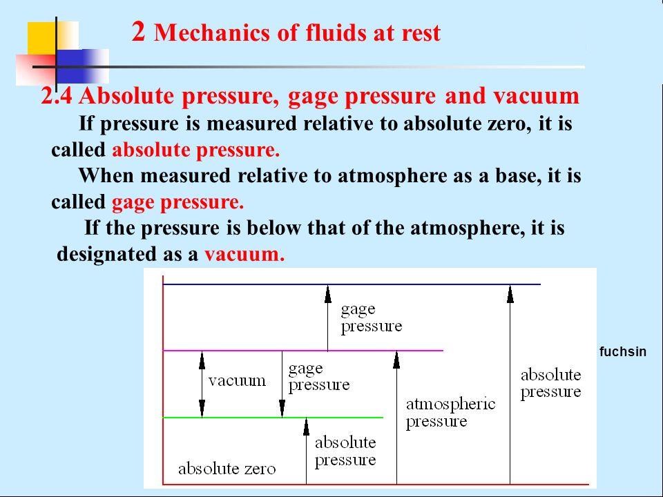 Mechanics of fluids el prisionero de augusto roa bastos argumento moody diagram engineering toolbox ccuart Gallery