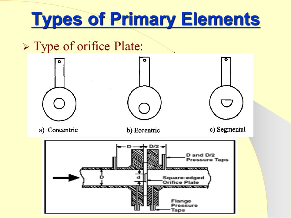 Instrument training material ppt video online download