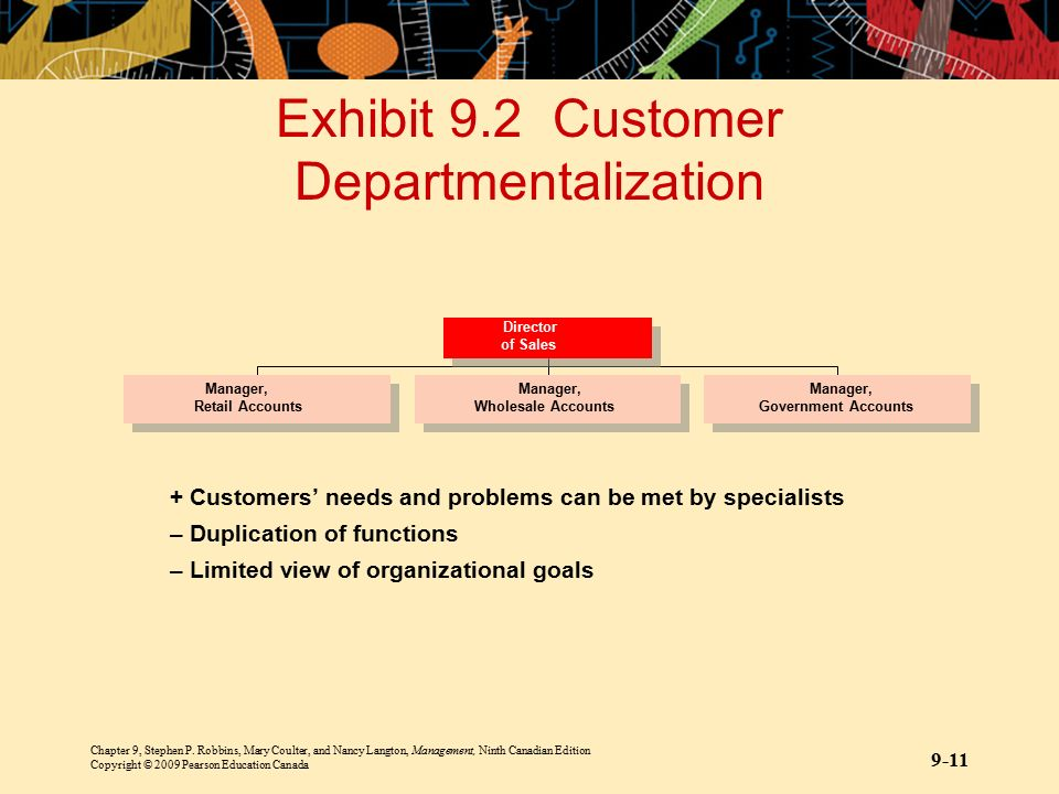 Exhibit 9.2 Customer Departmentalization