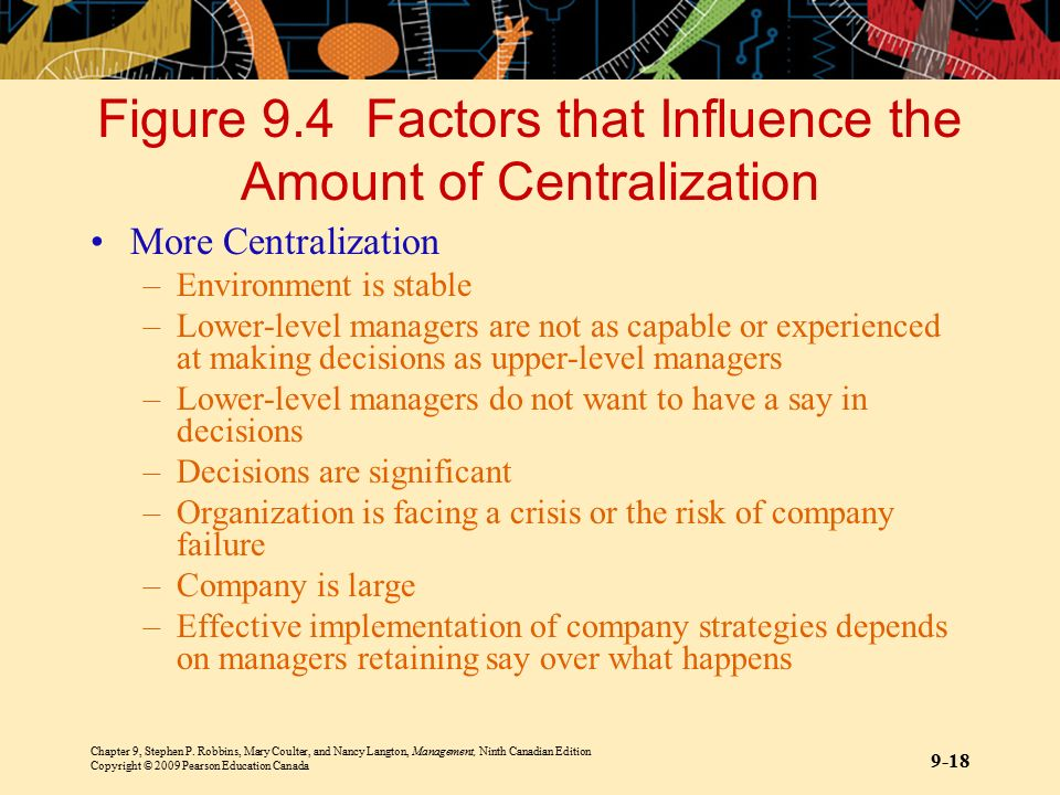 Figure 9.4 Factors that Influence the Amount of Centralization