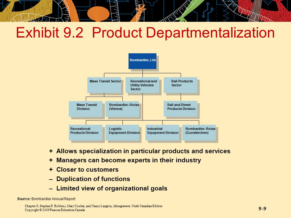 Exhibit 9.2 Product Departmentalization