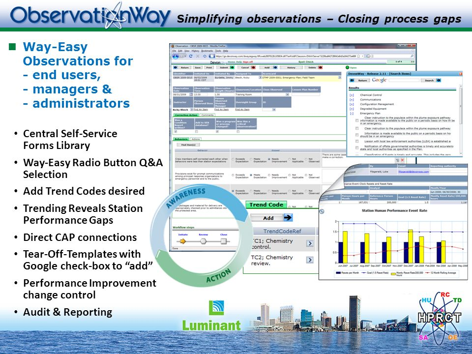 Simplifying observations – Closing process gaps