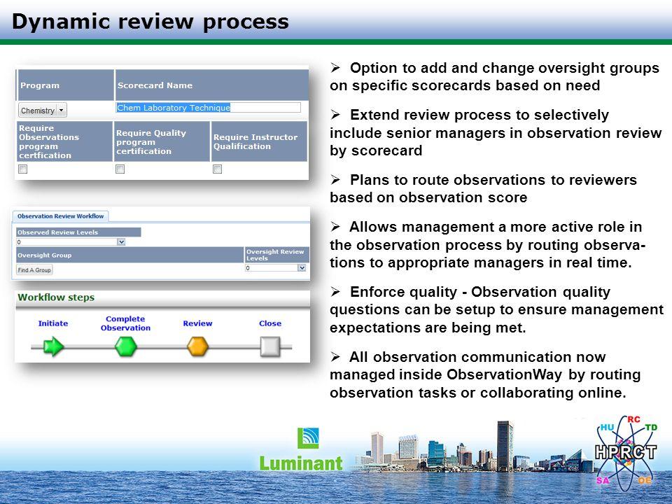 Dynamic review process