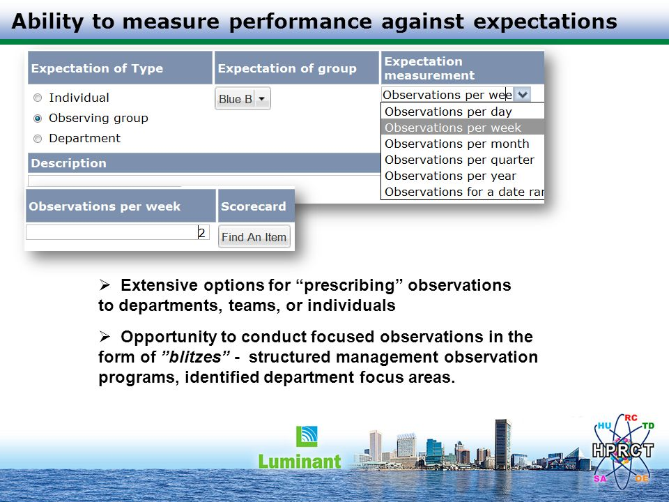 Ability to measure performance against expectations