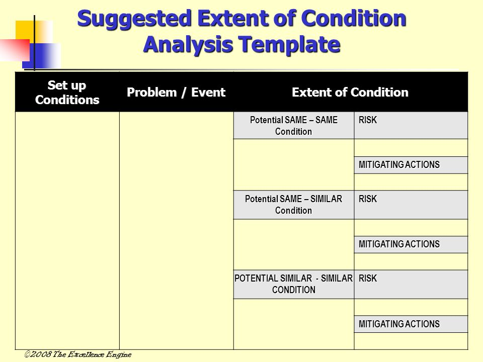 Suggested Extent of Condition Analysis Template