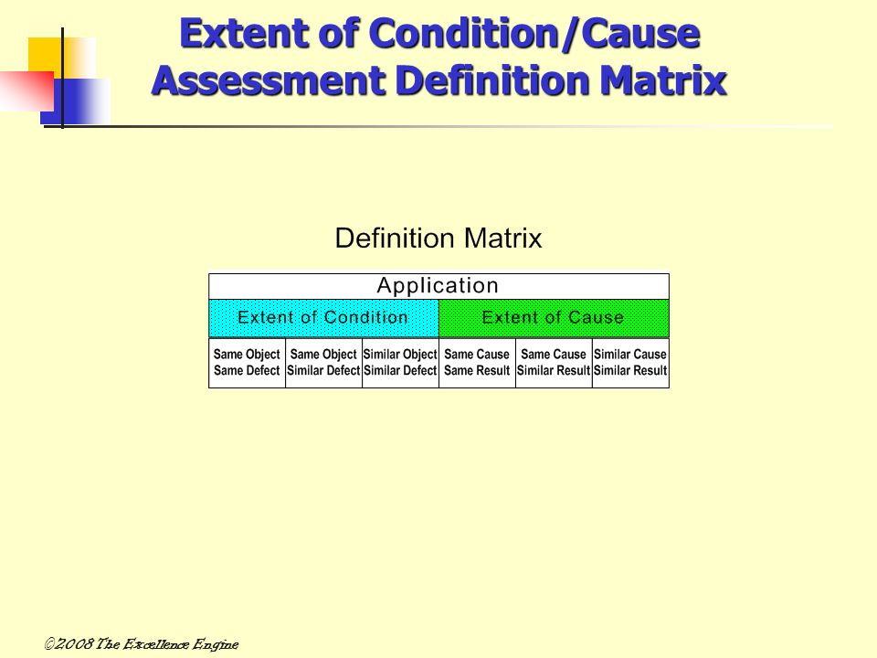 Extent of Condition/Cause Assessment Definition Matrix