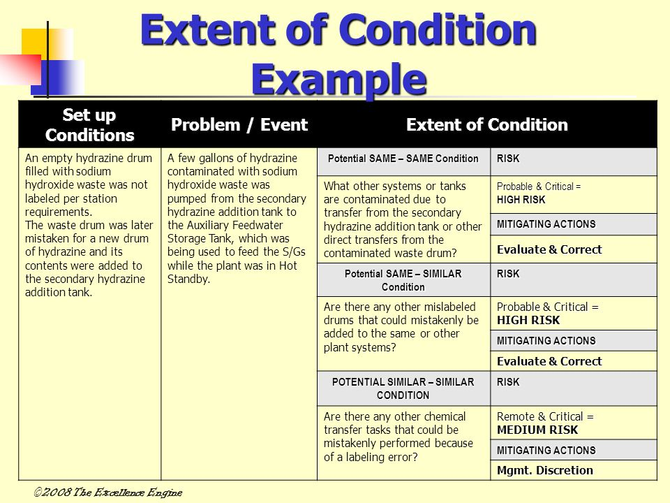 Extent of Condition Example
