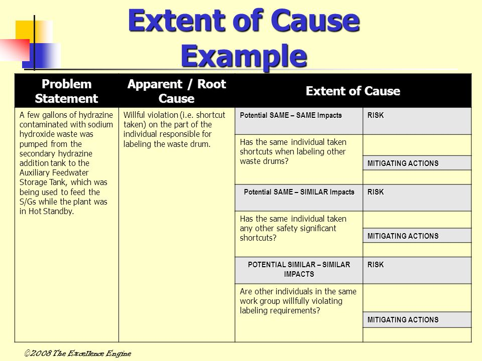 Extent of Cause Example