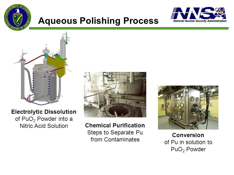 Aqueous Polishing Process