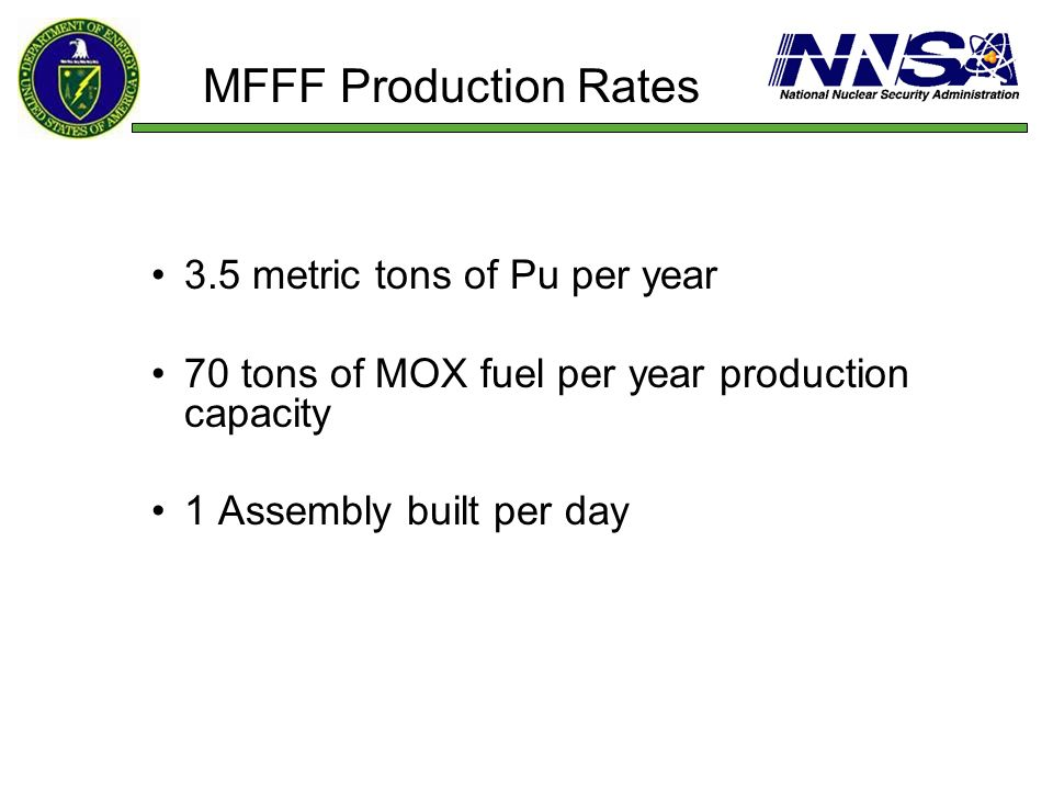 MFFF Production Rates 3.5 metric tons of Pu per year