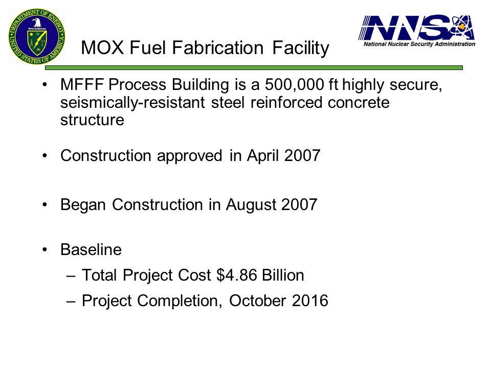 MOX Fuel Fabrication Facility