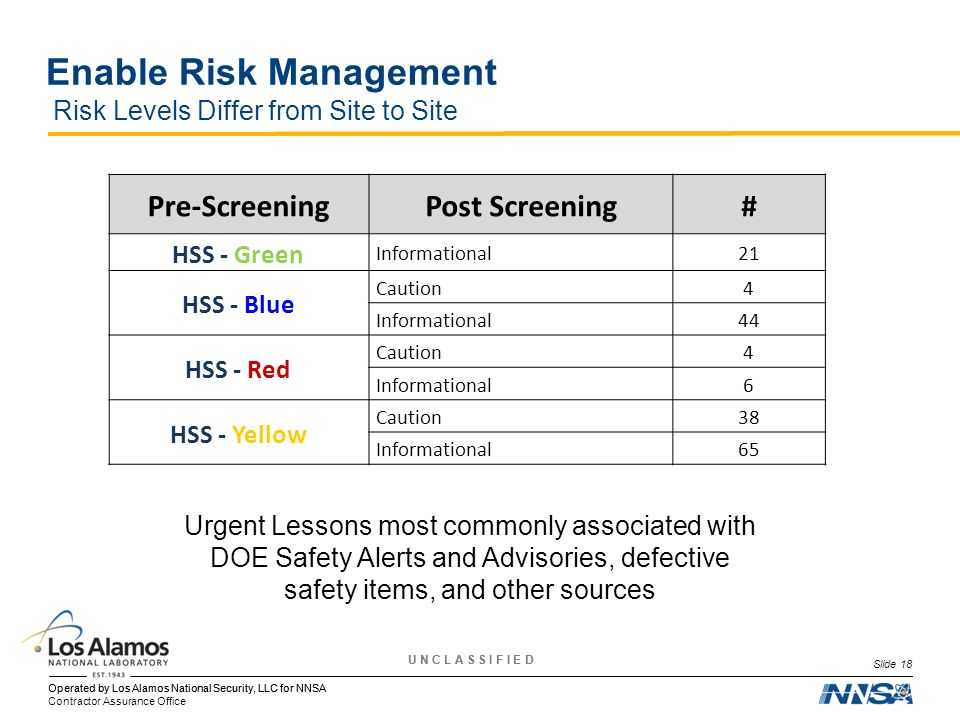Enable Risk Management Risk Levels Differ from Site to Site