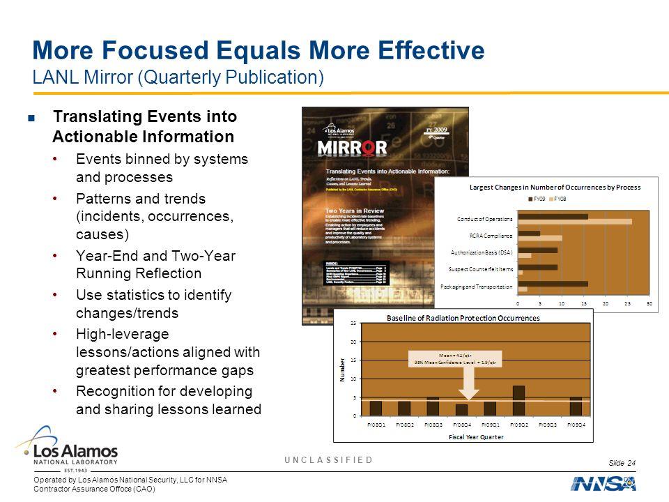 More Focused Equals More Effective LANL Mirror (Quarterly Publication)